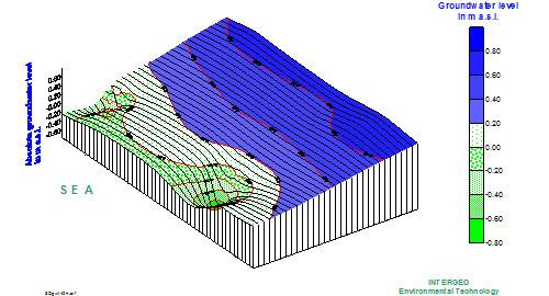Τρισδιάστατη απεικόνιση της πιεζομετρικής επιφάνειας του υπόγειου νερού στα πλαίσια αξιολόγησης δοκιμαστικής άντλησης σε αβαθή παράκτιο υδροφόρο σύστημα