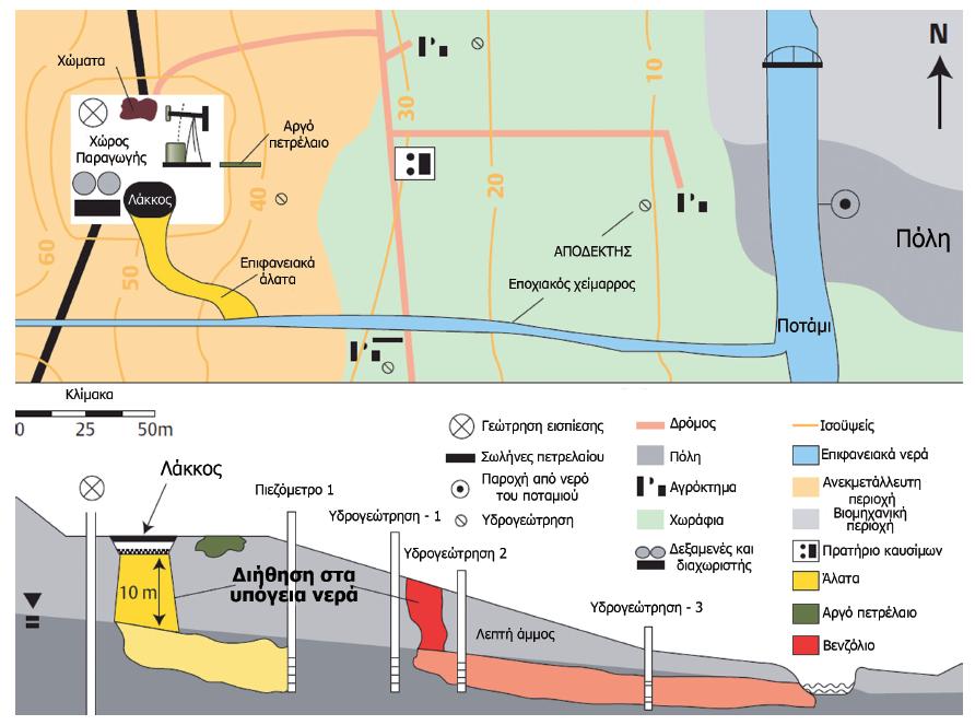field-assessment-model